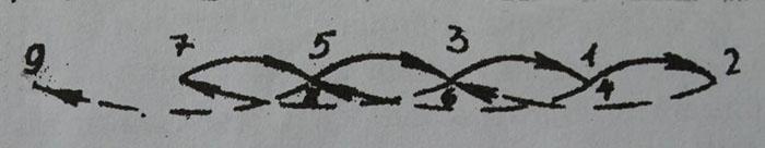 схема шва2