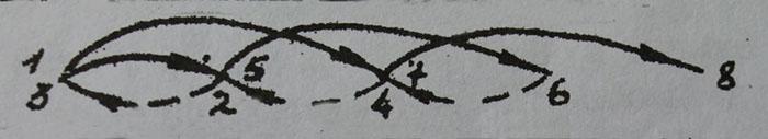 схема шва3