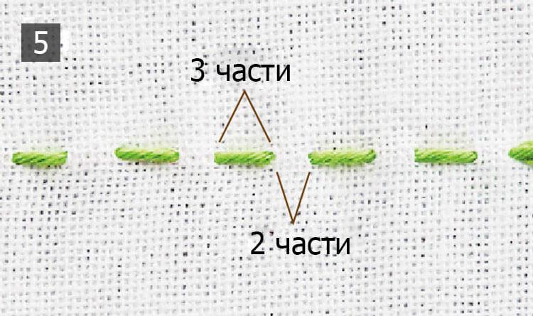 техника ваполнения шва 2