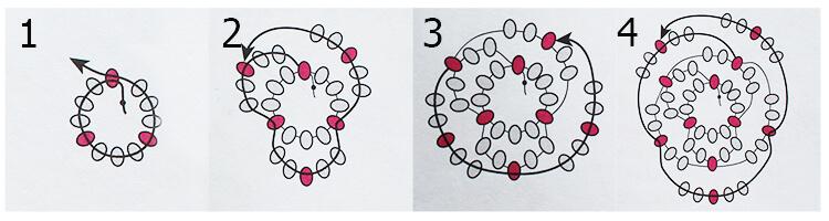 схема жгута по кругу